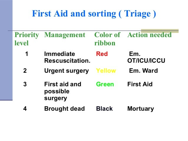 first aid level 3 manual